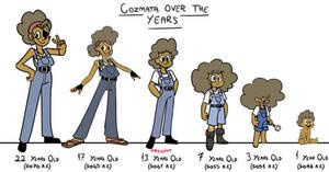 Cozmata Along the Years
