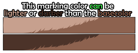 Marking Color Darker-lighter by Kuku-ri