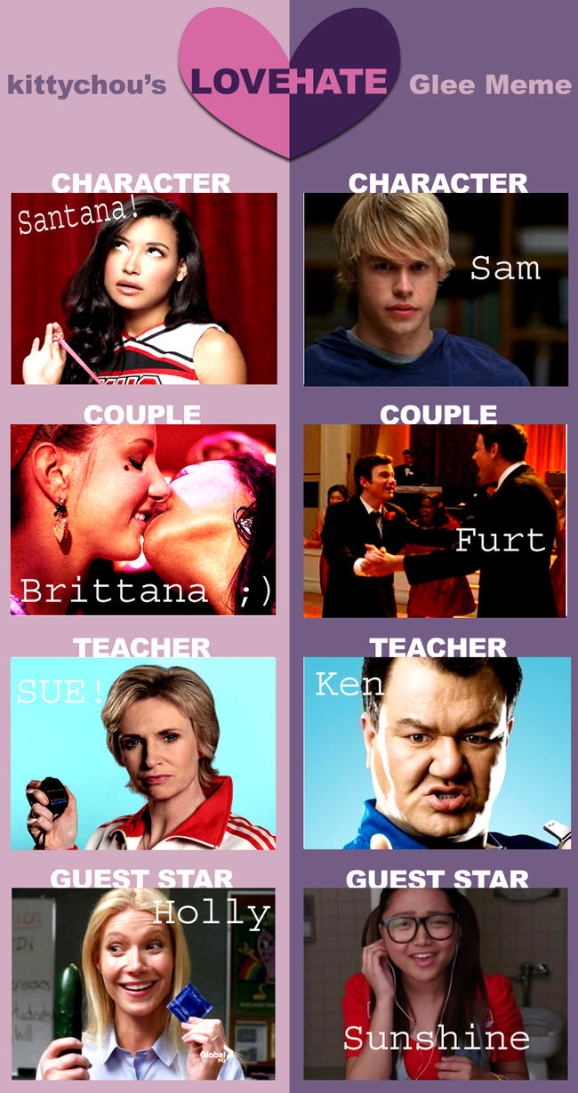 glee brittany and santana relationship memes