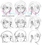 How to Draw Double Chin Guide