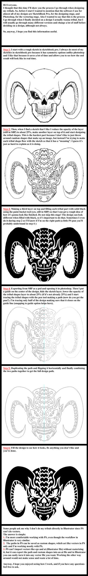 Demon Skull Tribal Process by Shadow696