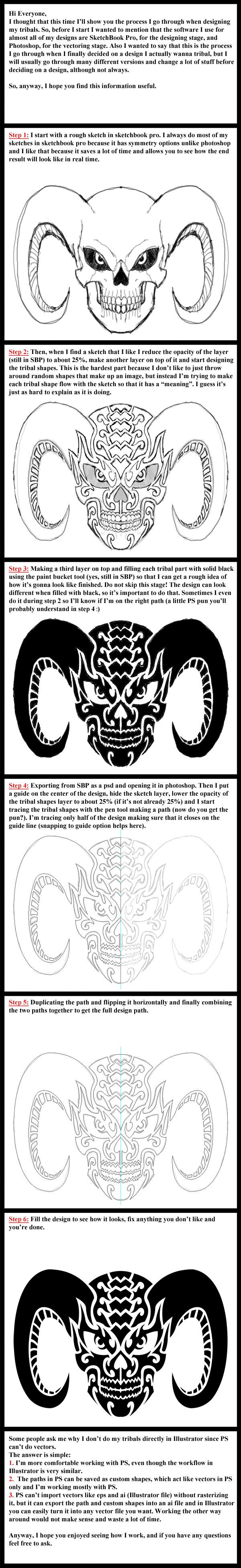 Demon Skull Tribal Process by Shadow696