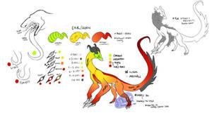 {P} Crook Species Concepts WiP1 by WellHidden