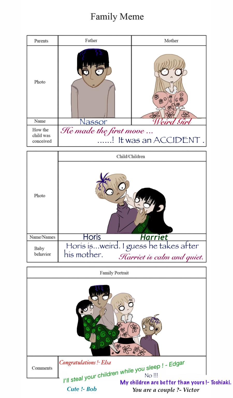 Frankenweenie Family Meme Nassor And Weird Girl By Lappystel On Deviantart