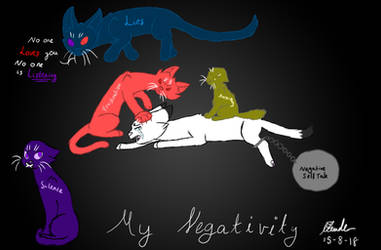 My Negativity May Get the Best of Me by ezziethenekolover