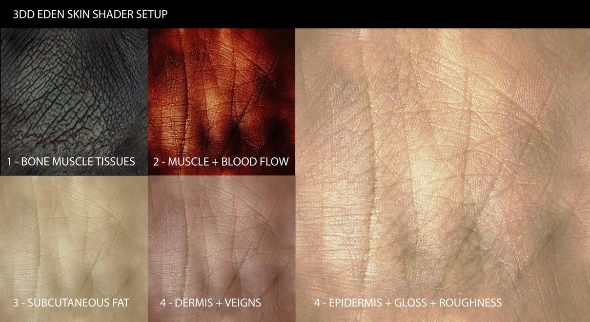 3DD Eden Dazstudio + Iray - Sss Skin Shader MaT by SOULSSHINE