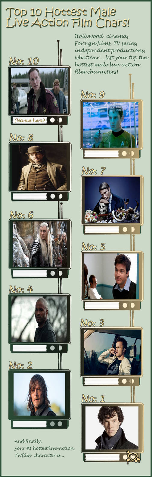 Top 10 Hottest male characters by deathhetaliabutler on