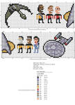 Chart for the Star Trek towel
