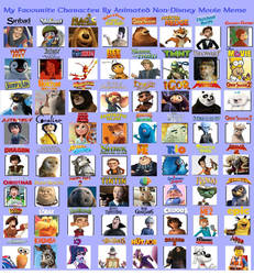My Favorite Non-Disney Characters (Part 2)
