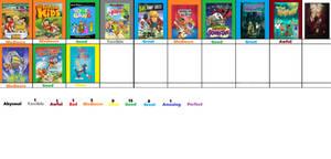 Hanna Barbera Shows Scoreboard Part 2