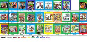 Mario Games Scoreboard Part 2