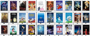 My Top 20 Anime Films