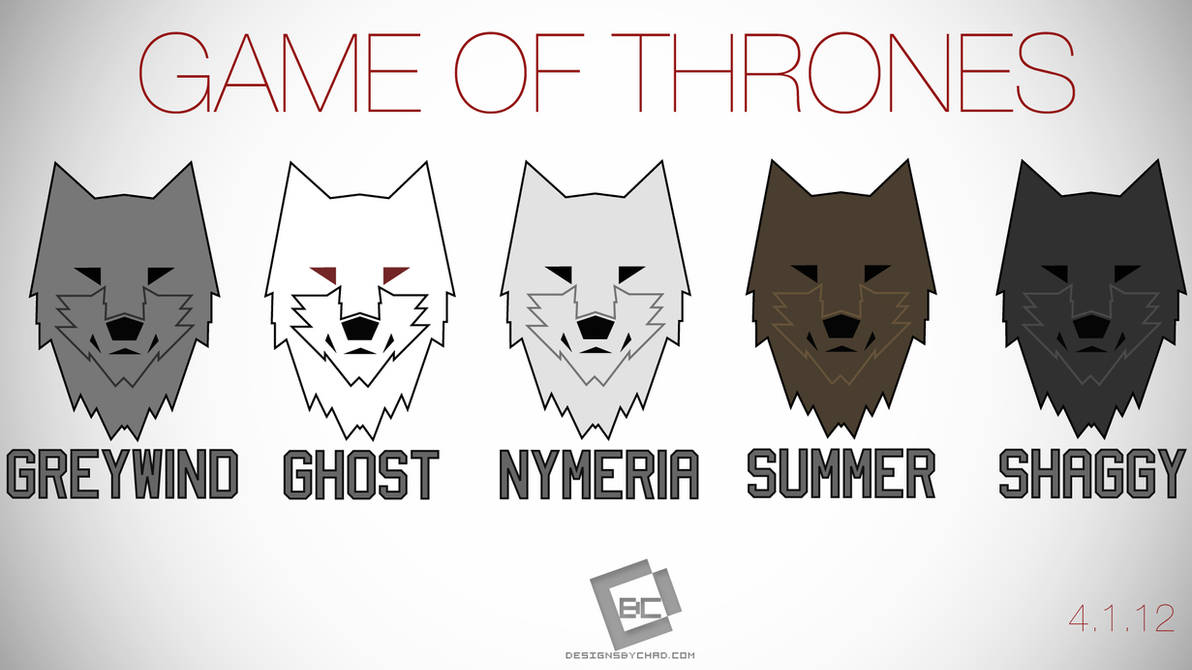 Game Of Thrones Dire Wallpaper By Chadski51 On Deviantart