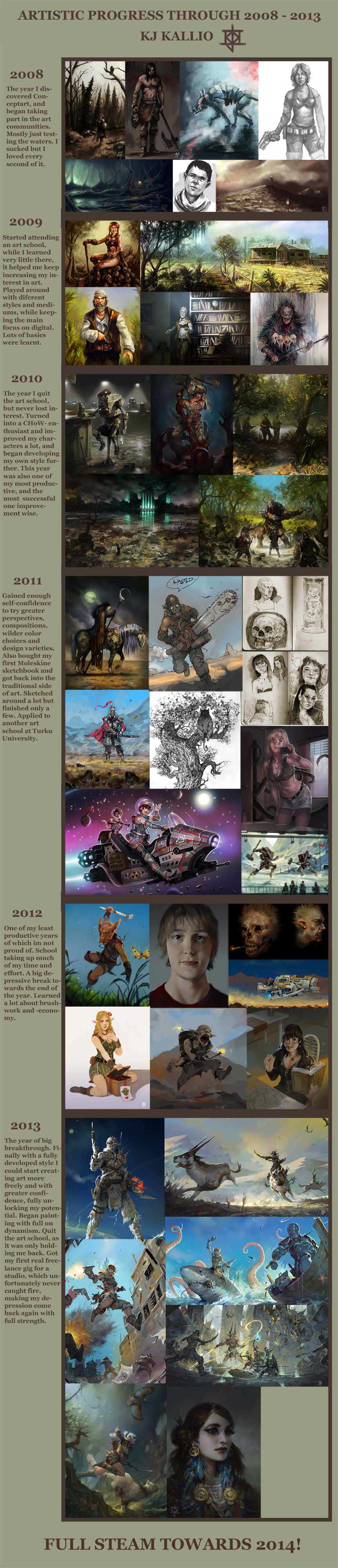 My artistic journey through 2008-2013 by KJKallio