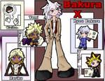 Bakura and Choices