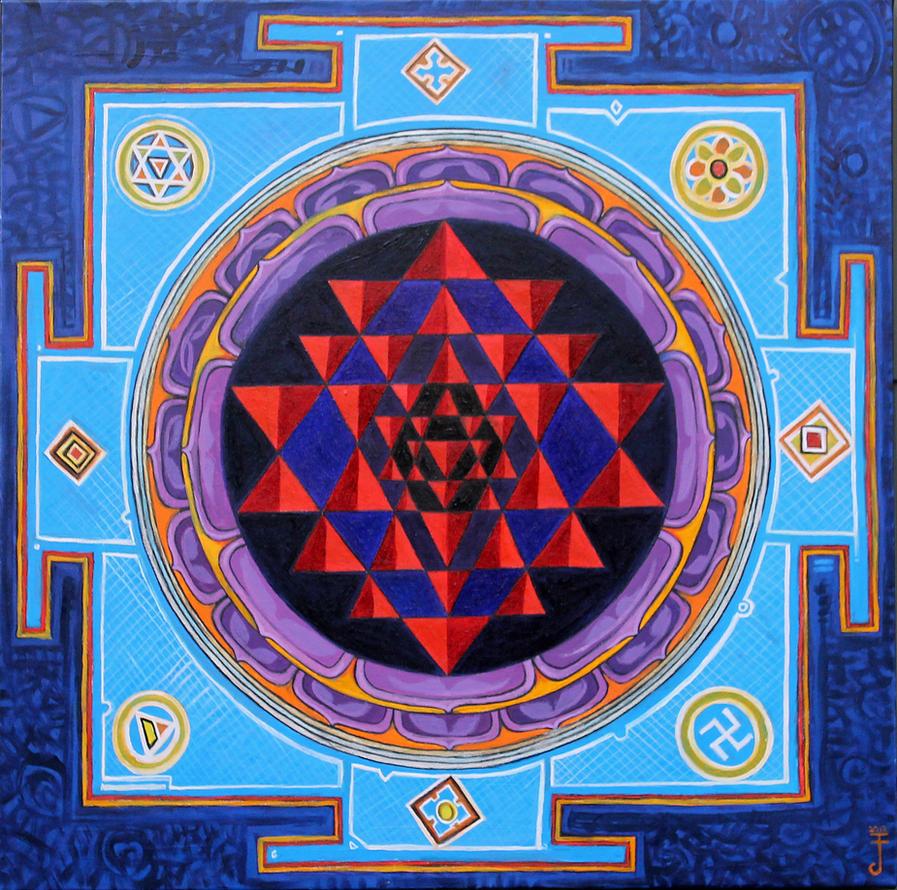 Shri Yantra - Identifique-se