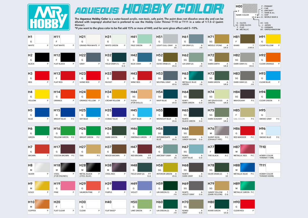 Aqueous Hobby Colors Chart by Kayo7