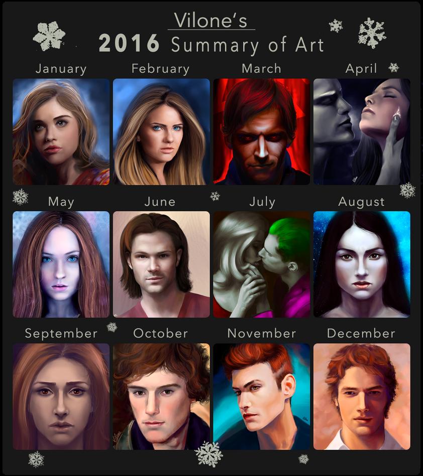 Vilone's Summary of Art 2016!