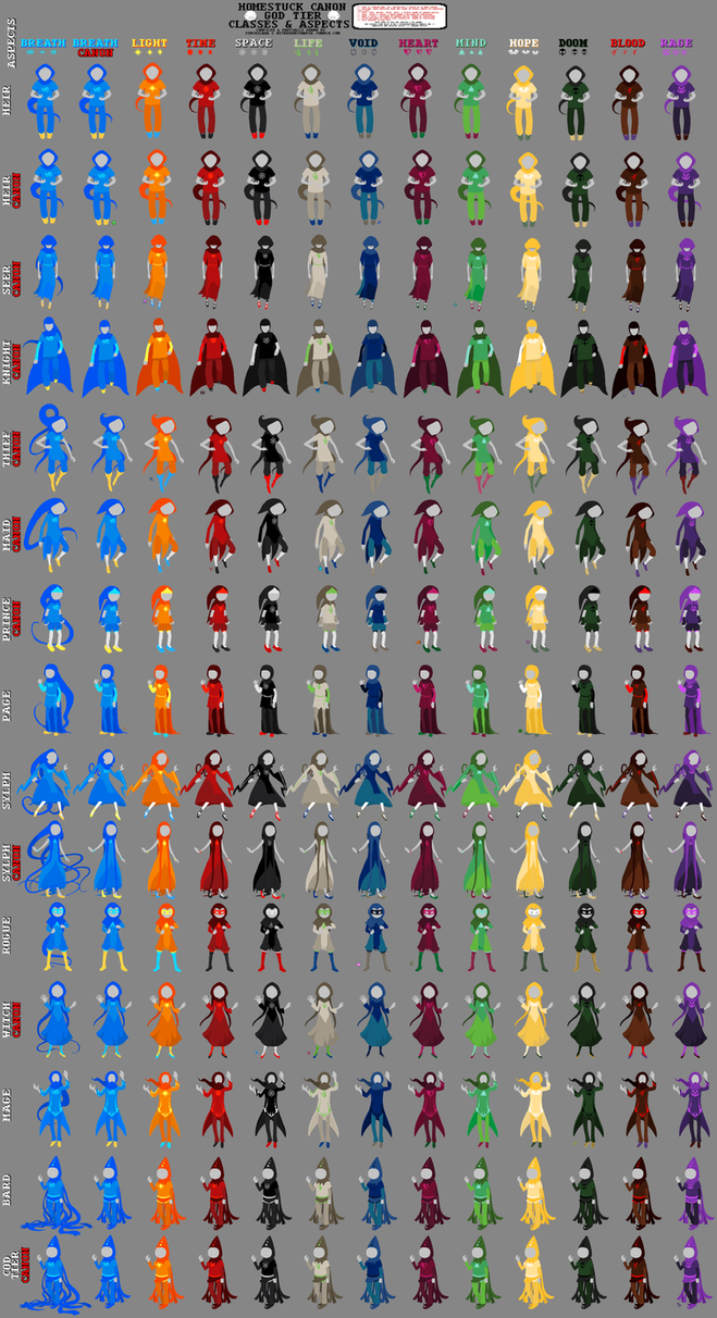 Homestuck God Tier Classes And Aspects by zynwolf on ...