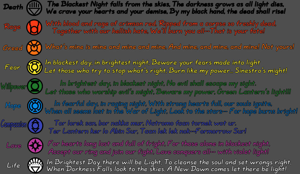 Lantern Corps Oaths by bloodbendingmaster97 on DeviantArt