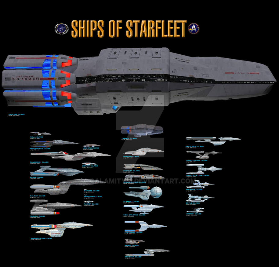 U.S.S. Valkyrie Size Comparison #6 by calamitySi on DeviantArt