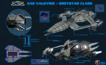 Babylon 5 ship Greystar Class diagnostic display