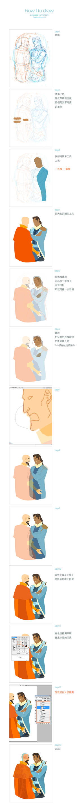 How I to draw