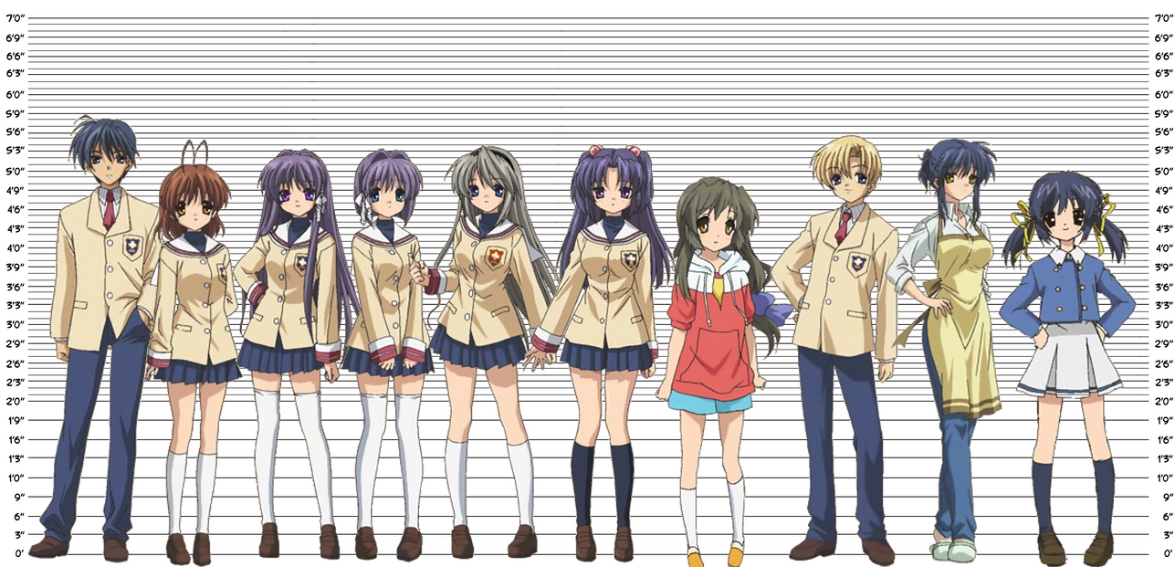 Clannad Character Height Chart By BlaGeYT
