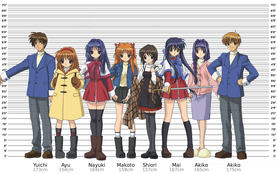 Kanon Character Height Chart By BlaGeYT