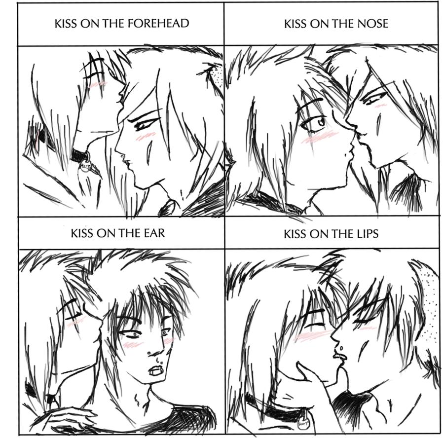 Soittolista Kiss