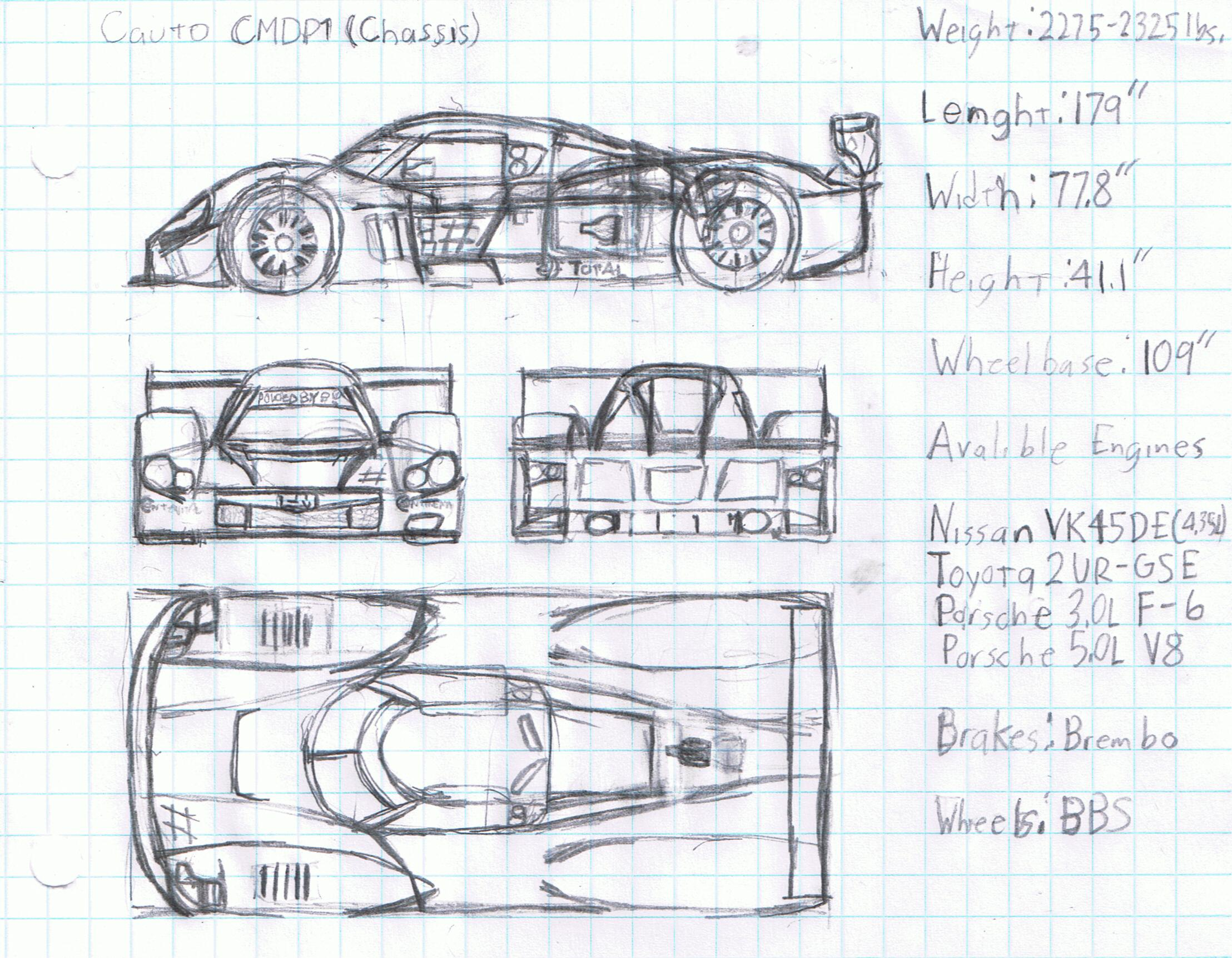 Cauto Cmdp Gen 3 Daytona Prototype Design By K9rasart