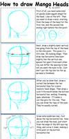 How to Draw Manga Heads
