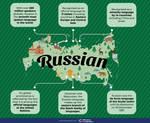 Russian Language Infographic