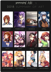 Art Summary 2018! by yourcupofkohi