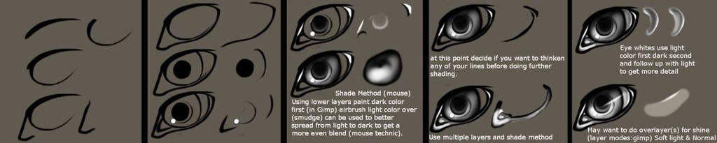 How to draw eyes with a mouse