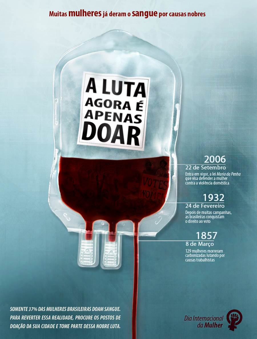 blood donation ad by walrus huxley on deviantart