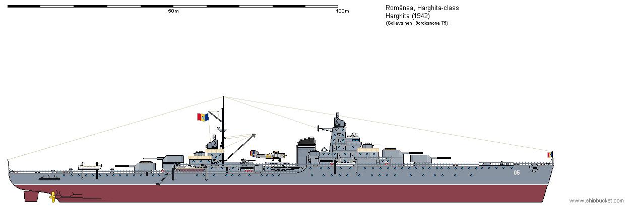 Harghita-class light cruiser [TRL] by Takeichi-Nishi