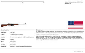 Johnson M1941 Rifle [US-OTL]