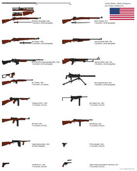American Infantry Weapons, World War II [US-OTL]