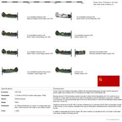 Polikarpov I-16 Ishak [SU-OTL]