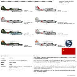 Tupolev SB 2M [SU-OTL]