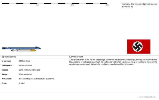 Hai-class midget submarine [DE-OTL]