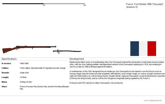 Fusil Modele 1866 'Chassepot' [FR-OTL]