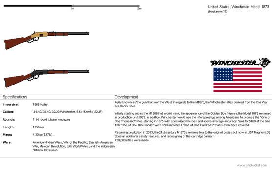Winchester Model 1873 [US-OTL]
