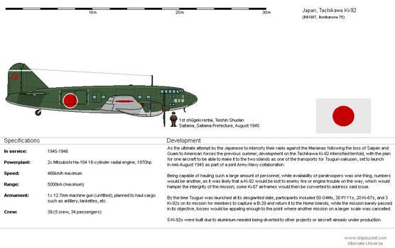 Tachikawa Ki-92-Ia [JA-AH]