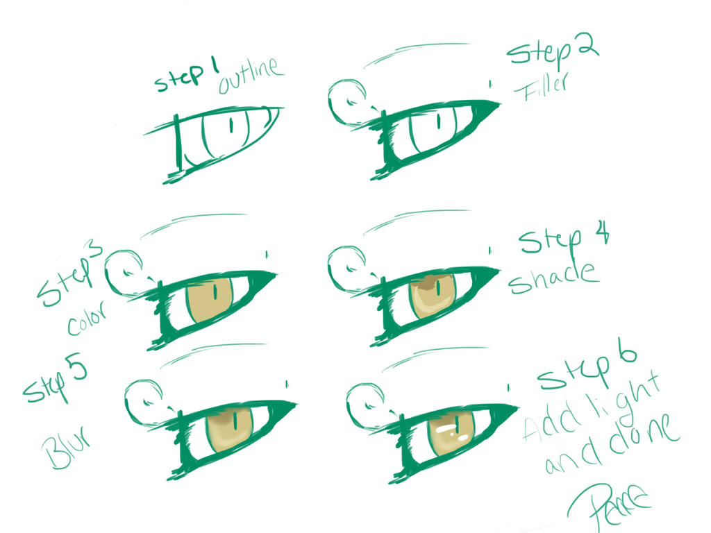How To Draw Anime Cat Eyes For Beginners By Peaceisthekey