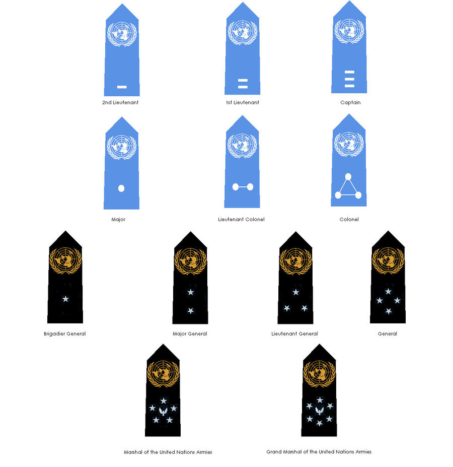 United Nations Army Insignia by seraph086770