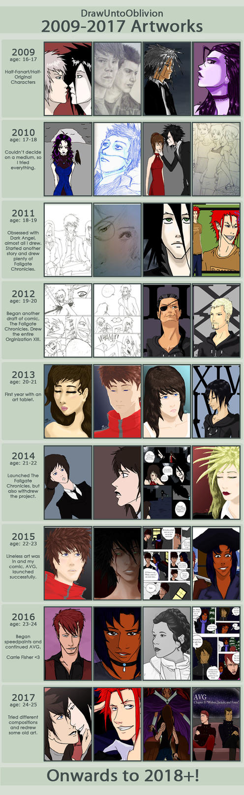 Improvement meme 2009 to 2017 by DrawUntoOblivion