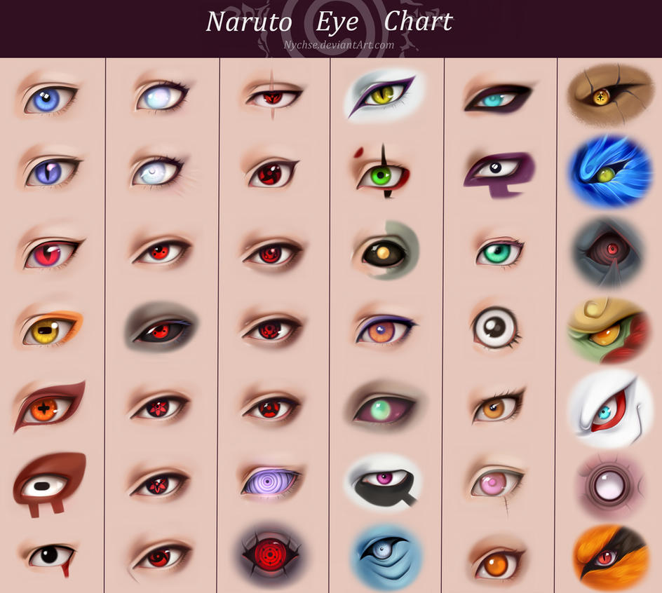 Naruto eye chart by nychse on deviantart naruto eye chart by nychse geenschuldenfo Image collections