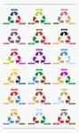 Pokemon Type Triangles